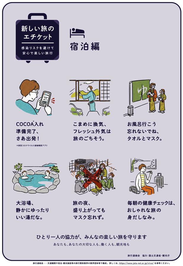 コロナウィルス対応の説明